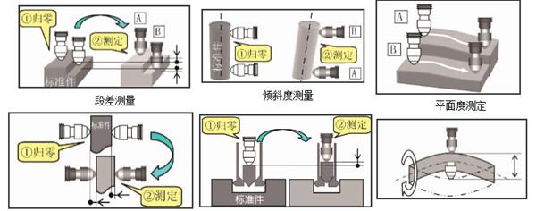 日本CITIZEN界限量表1