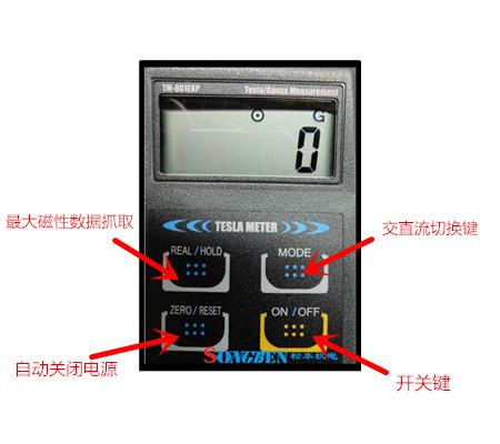 高斯计TM-801 EXP示意图