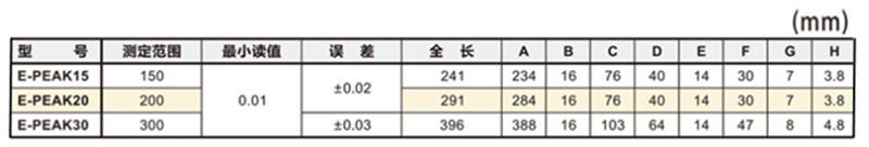 日本中村卡尺E-PEAK30参数