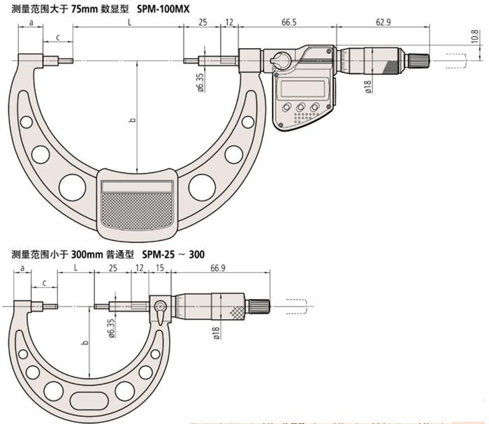 日本三丰花键千分尺111-115尺寸图