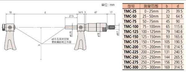 螺纹千分尺326-251-30尺寸图