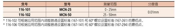 日本三丰万能千分尺116-101尺寸