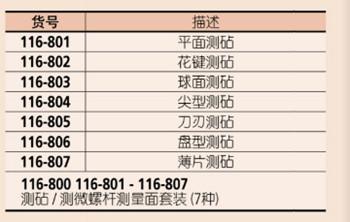 日本三丰万能千分尺116-101参数1