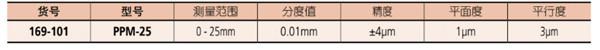 日本三丰纸厚型千分尺169-101参数图