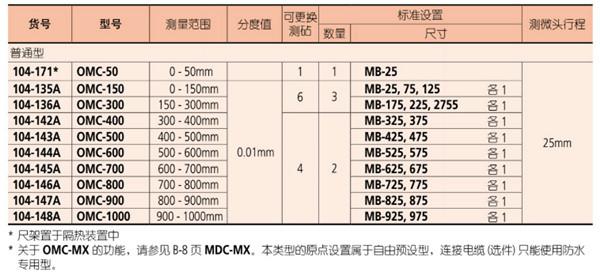 日本三丰外径千分尺104-136产品参数