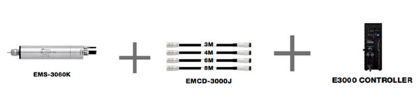 日本NAKANISHI直型电动主轴EMS-3060K