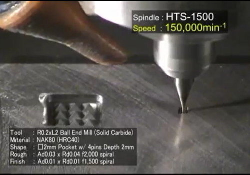 HTS1501S-M2040气动主轴