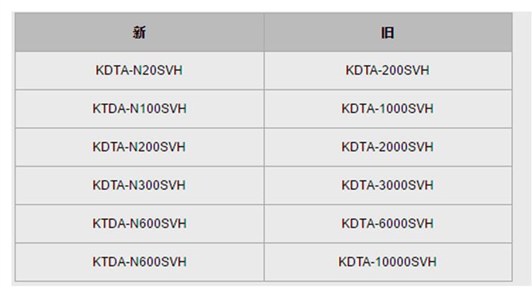 日本中村数显扭力校正器KDTA-SVH参数2