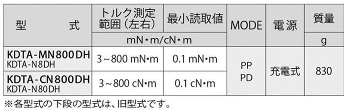 日本中村扭力起子校准仪2