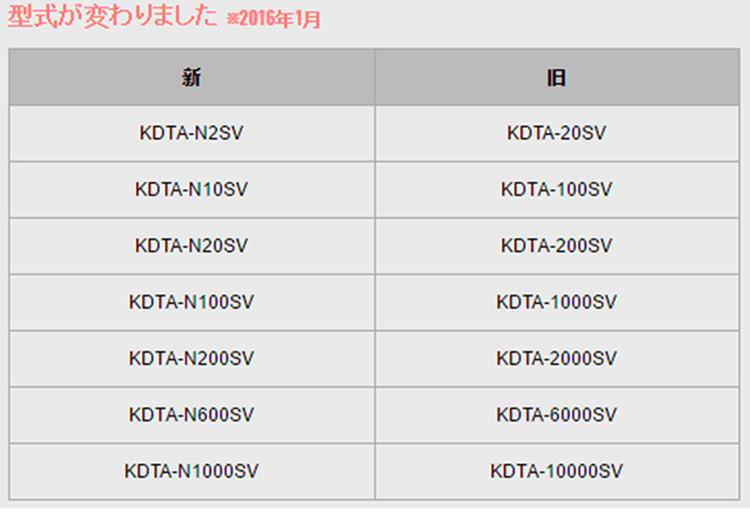 日本中村数显扭力检测仪KDTA-SV...