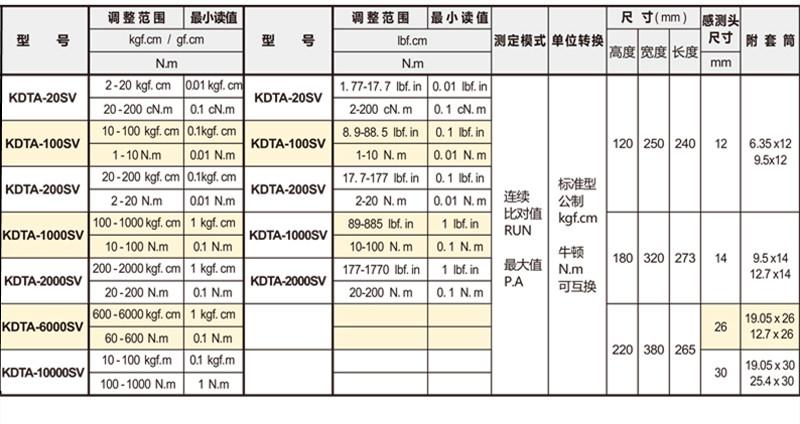 日本中村数显扭力检测仪KDTA-SV ..