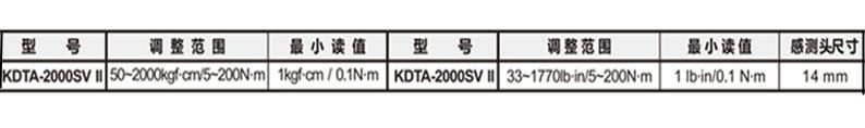 日本中村数显扭力检测仪KDTA-SV Ⅱ参数