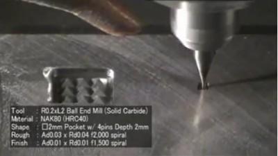 NAKANISHI超高转速气动主轴HTS系列擅于小直径球形铣刀加工