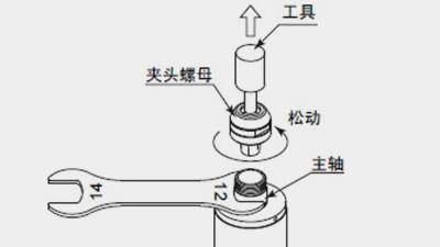 如何正确安装高速主轴夹头?