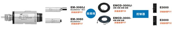 日本高速电主轴NR-3060S