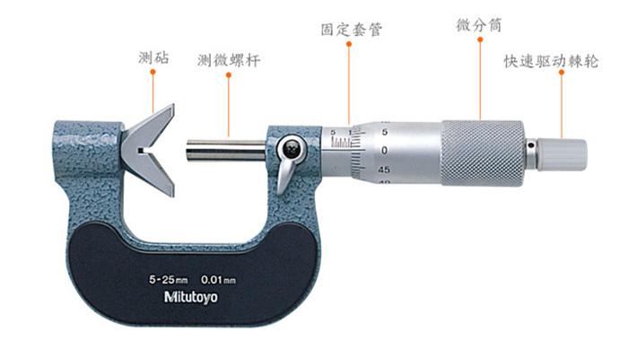 日本三丰V型测砧千分尺114-121说明图