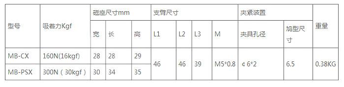 日本强力小型磁性表座MB-CX尺寸图