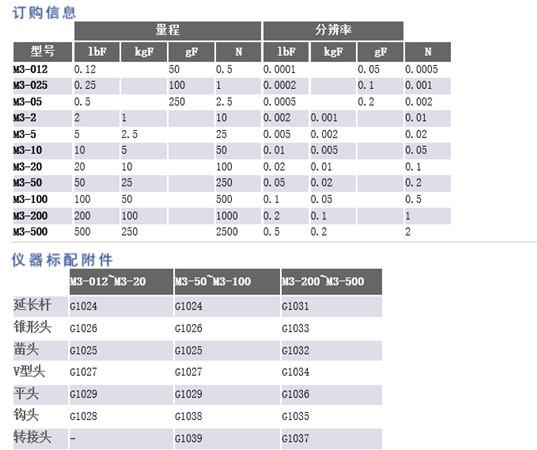 美国MAKE-10数字测力计Series3参数