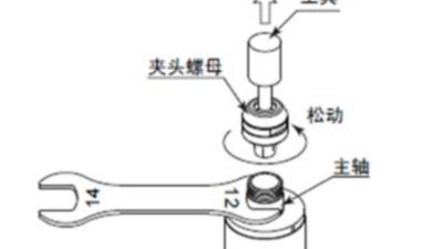 NAKANISHI高速电主轴更换夹头方法