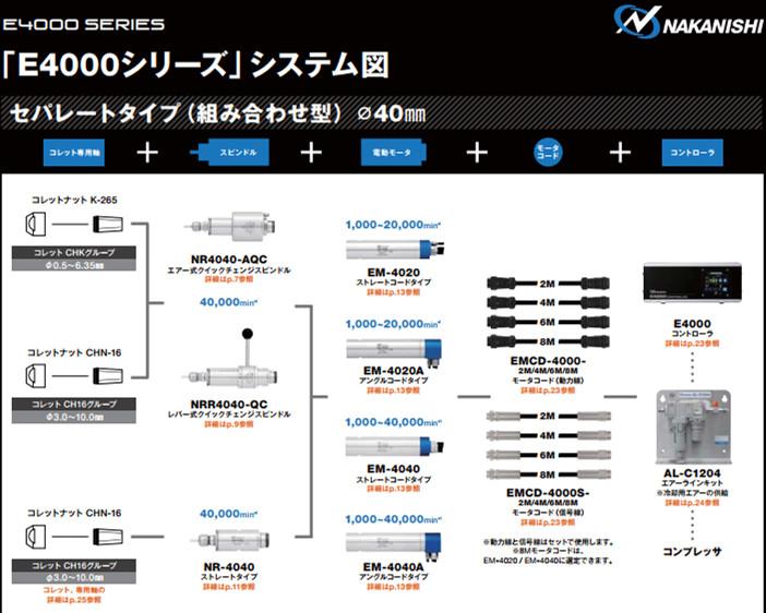 E4000系列配置图1