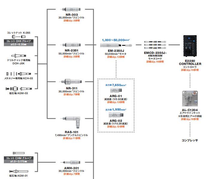NR-303配置图