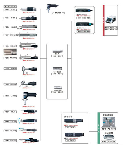 NSK马达ENK-410S配置图