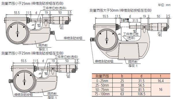 日本三丰杠杆千分尺510-121尺寸图