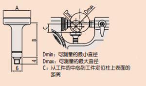 日本三丰杠杆千分尺510-121示范图