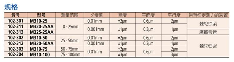 日本三丰外径千分尺102-301规格