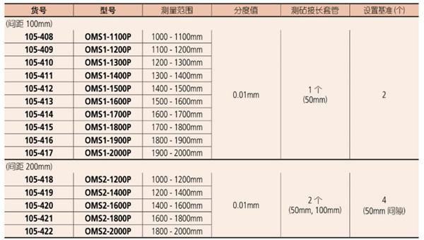 日本三丰轻量型外径千分尺105-408参数