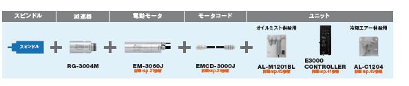 RG-3004M配置图