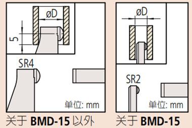 日本三丰壁厚千分尺1