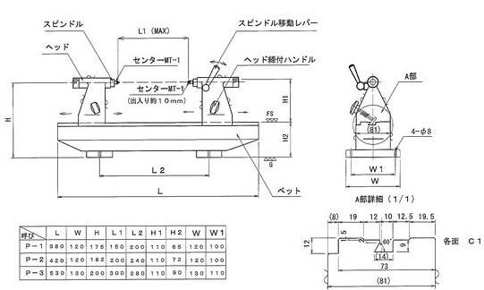 日本RSK偏摆仪P-3尺寸图